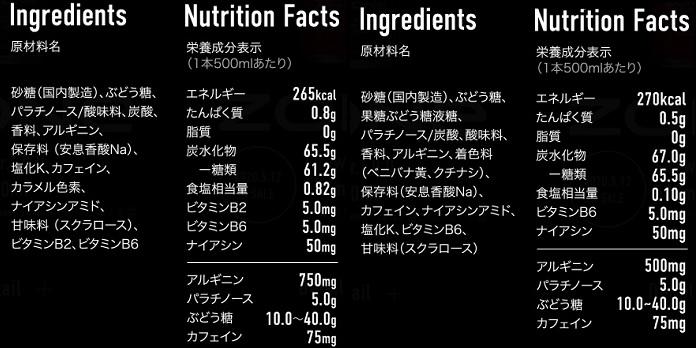 ZONe 栄養成分表示 一括表示