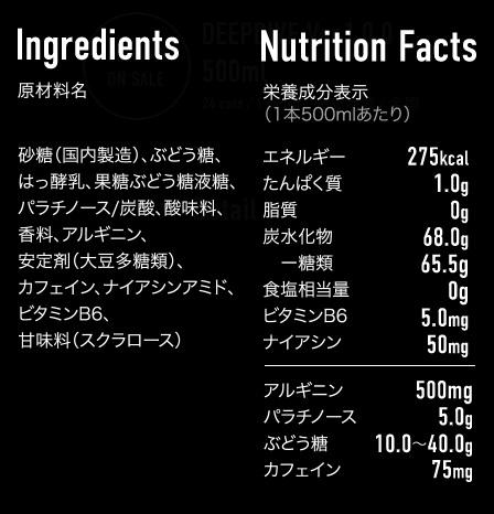 ZONeエナジードリンク青 栄養成分表示