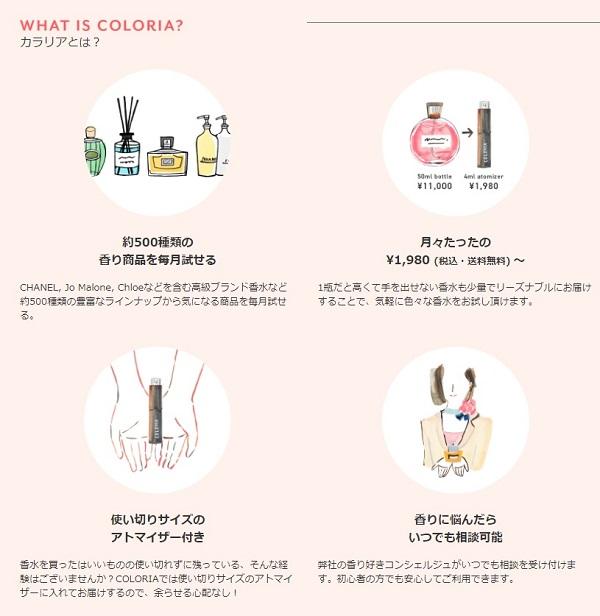 カラリア 香りの定額サービス