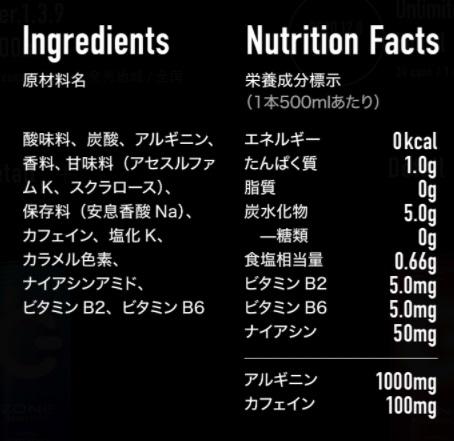 ZONeエナジードリンクアンリミテッドゼロ 一括表示 栄養成分標示