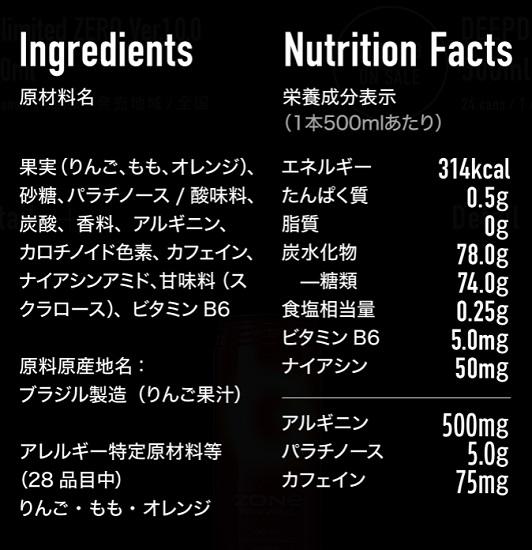 ZONeエナジードリンユートピア栄養成分表示、原材料