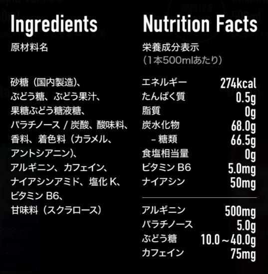 ゾーンマッドハッカー原材料 栄養成分表示